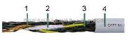 柔性电缆/控制电缆/阻燃电缆/抗扭电缆