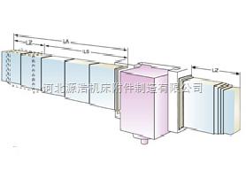 不锈钢板横梁导轨护罩